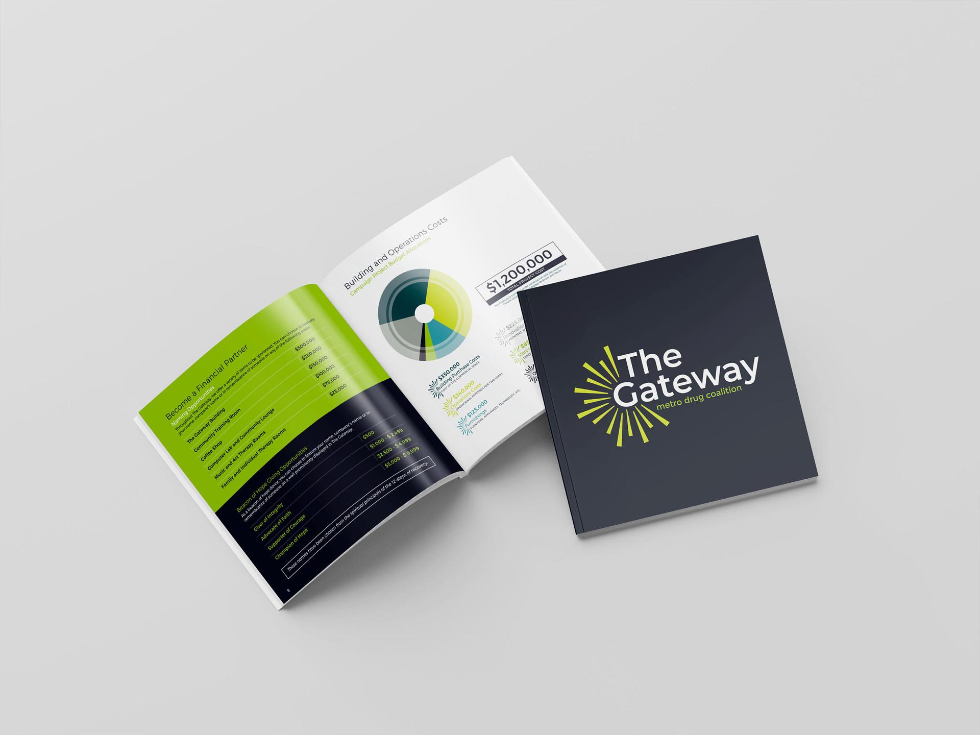 MDC_TheGateway_Print